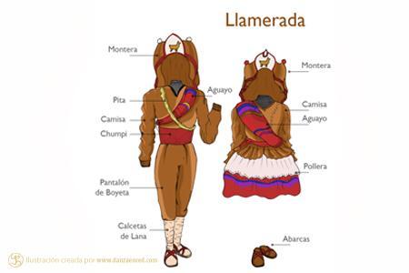 danza Bolivia